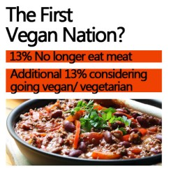 First-Vegan-Nation1
