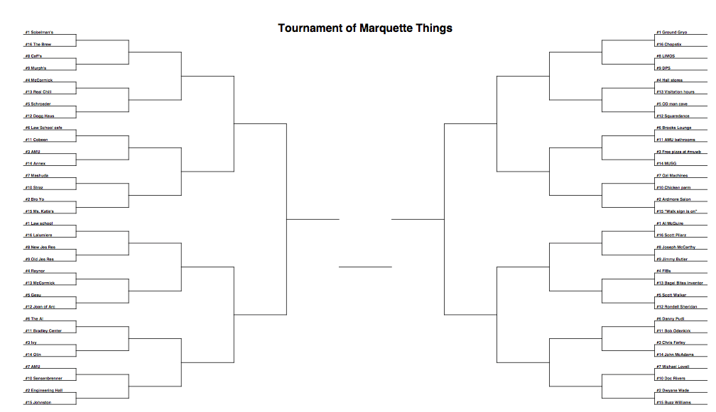 RESULTS: First round of Tournament of Things