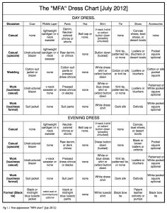 mfa dress chart