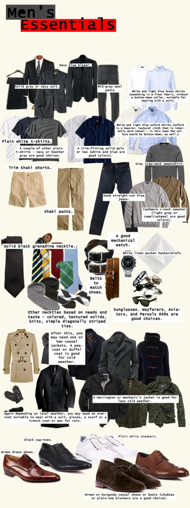 mfa mens essentials