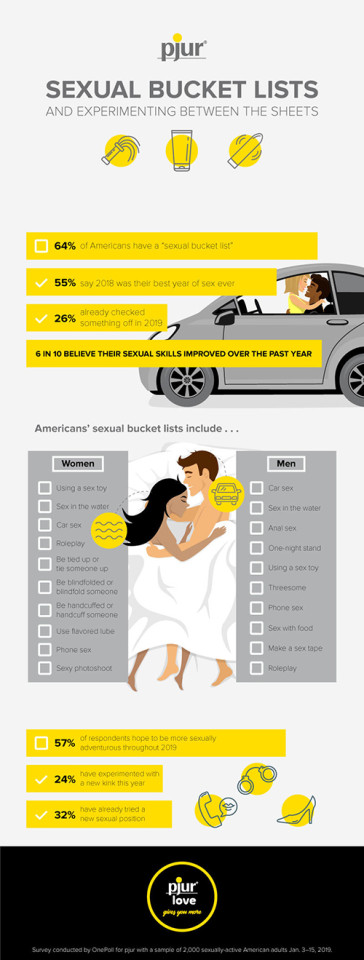 How to Create Your Sexual Bucket List and Share It With Your Spouse 4
