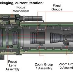 Curiosity Rover Diagram 2002 Jetta Tdi Fuse Images 2020 Mission Plans