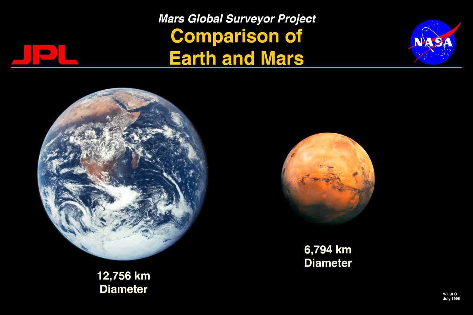 Earth Mars Comparison