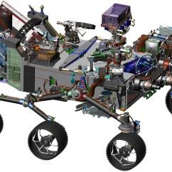 Curiosity Rover Diagram 2016 F150 Door Wiring Computer Design Drawing For Nasa 39s 2020 Mars