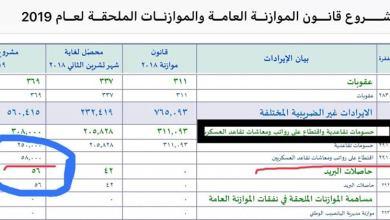Photo of التضليل الرقمي والاعلامي… لم نعد نفهم عليكم لا بالتصريحات ولا بالارقام