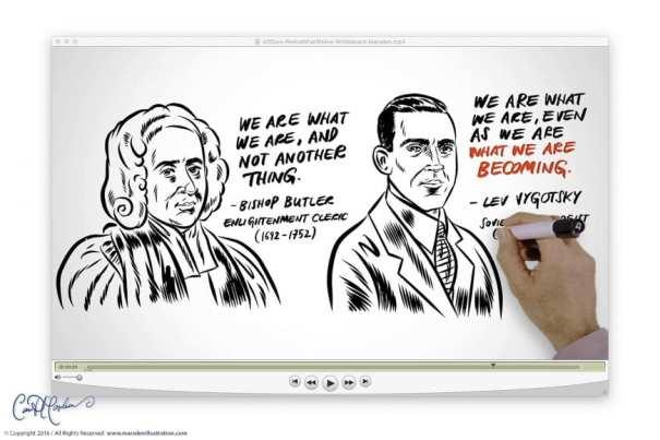 weare-whiteboard-marsden