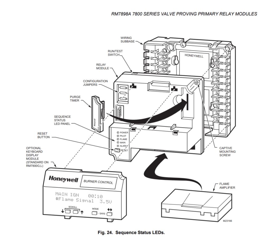 medium resolution of honeywell 7800 wiring diagram wiring diagram and engine diagram gas control valve wiring diagram honeywell 7800