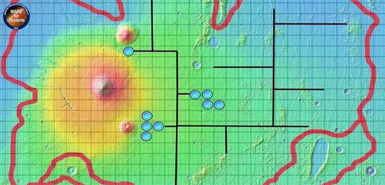 Mars Yerleşke Kanalları