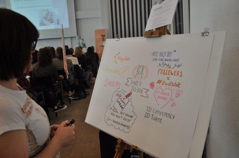 Van de keynote speakers en blog talkshow werd een live drawing gemaakt, heel leuk!