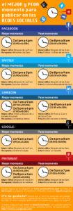 horario redes sociales