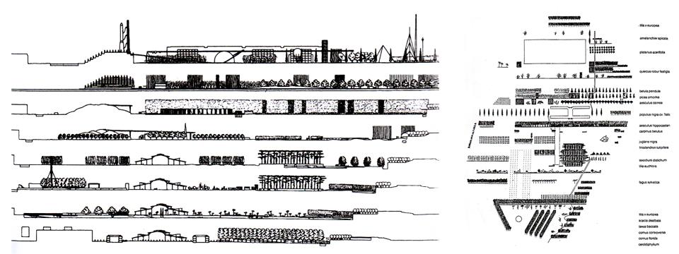 oma parc de la villette diagram flasher relay wiring rem koolhaas e l'architettura del contesto, operazioni di layering per nuove visioni. ...