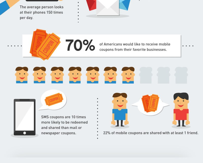 Le pouvoir du SMS marketing [infographie]