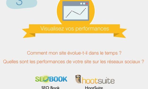 25 outils SEO efficaces pour les PME [infographie]