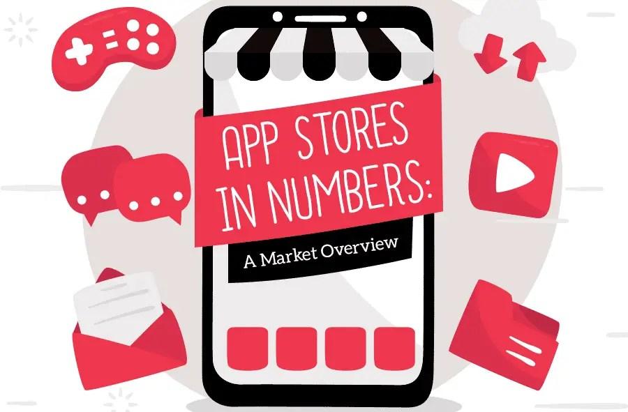 Mobile App Store Statistics