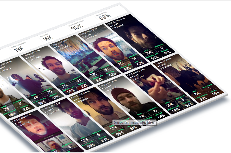 Latest Snaplytics Report Offers Unique Insights on Snapchat Engagement Metrics
