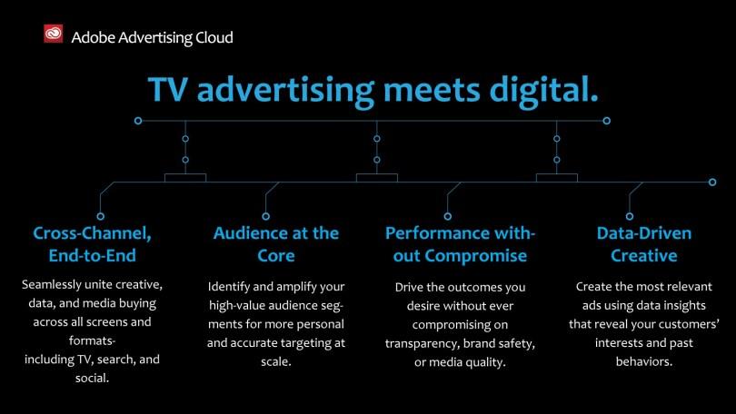 via Adobe Experience Cloud