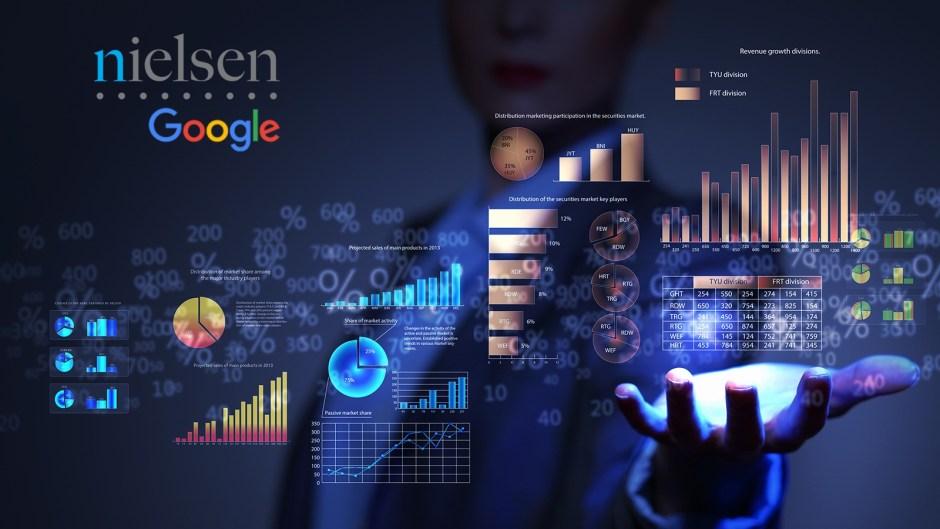 Nielsen Joins Google's Marketing Mix Model Partner Program