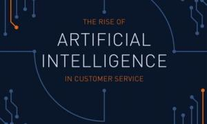The Rise of AI in Customer Service Report