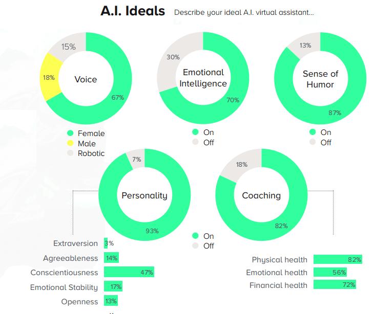 AI-assistant