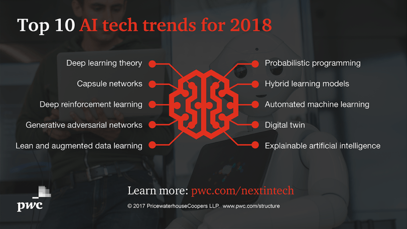 Top 10 AI technology trends for 2018