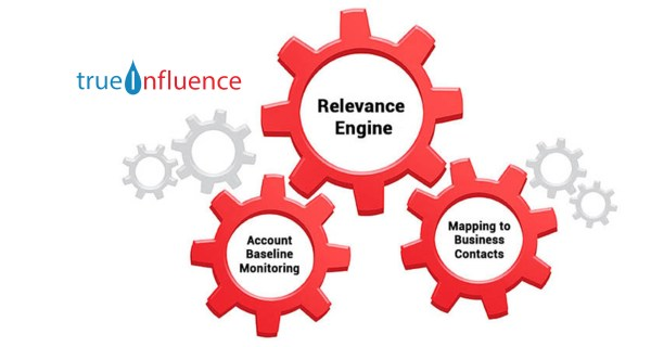 True Influence Helps Marketers to Build Smarter Leads Fueled by Dun & Bradstreet Data