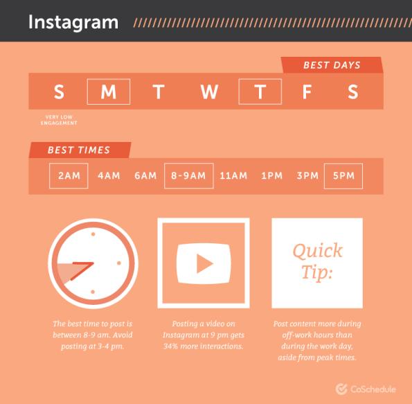https://coschedule.com/blog/wp-content/uploads/instagram-best-times.png