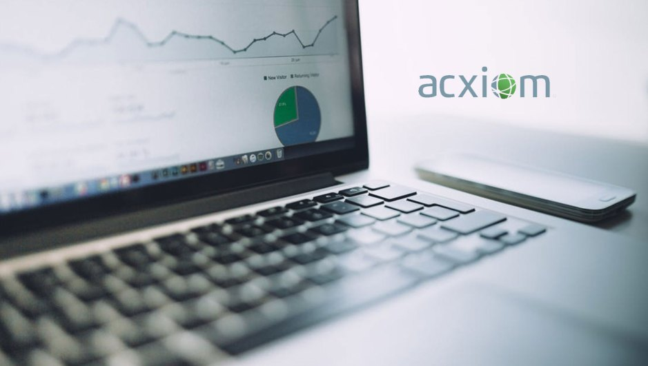 Acxiom and GSTV Partner to Measure Impact of Video Advertising