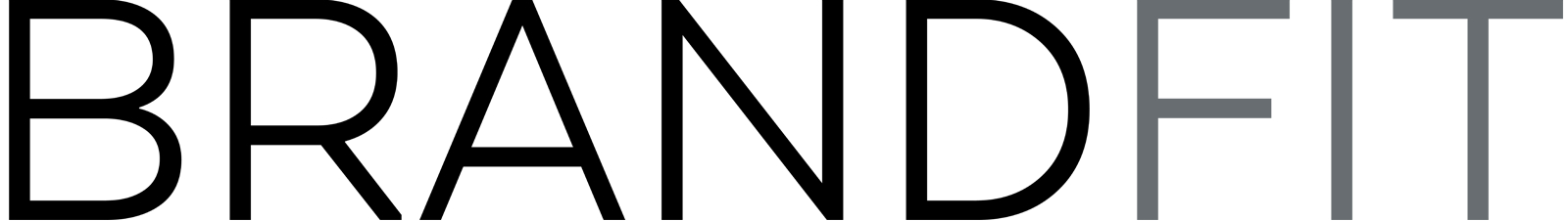BrandFIT Logo
