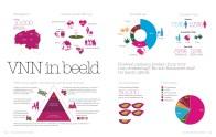 kick-infographic