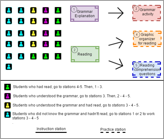 in-class-stations-26-1