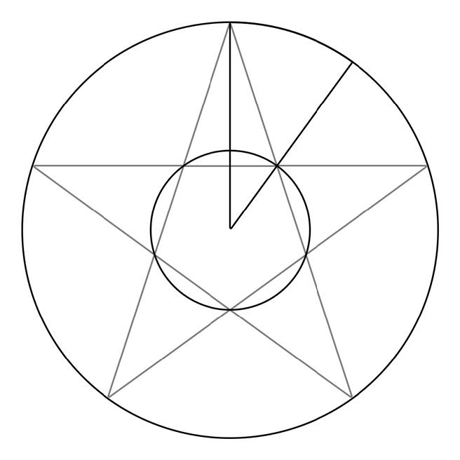 The Geometry of Stars