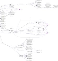 net ftp example [ 2636 x 2089 Pixel ]