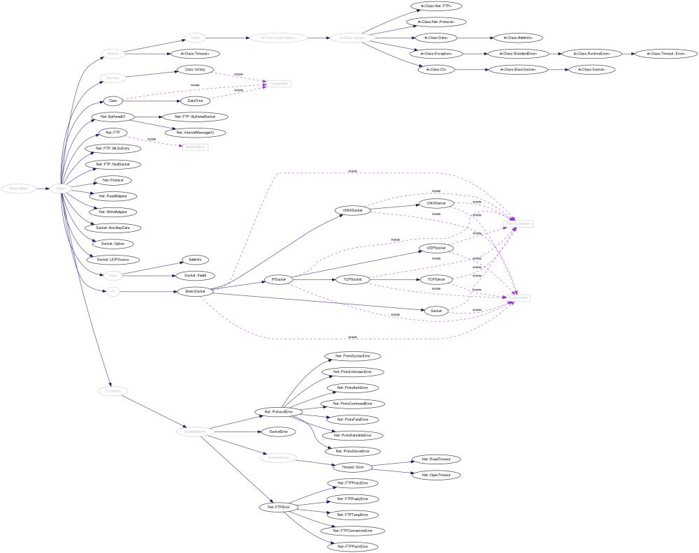 medium resolution of net ftp example