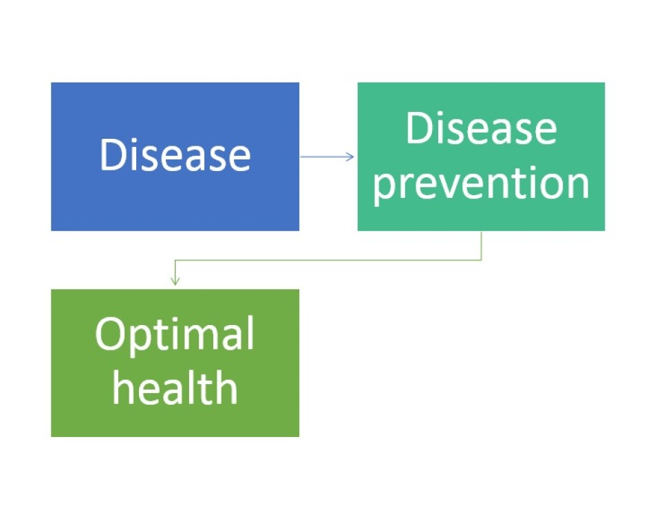 Biohacking för sjuka och friska