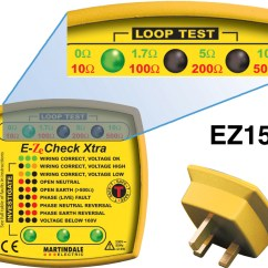Earth Fault Loop Impedance Diagram 4 Pin 5 Wire Trailer Wiring Martindale Ez150 Eze Check Xtra Indicator