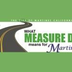 Measure D overseers review sales tax, road projects