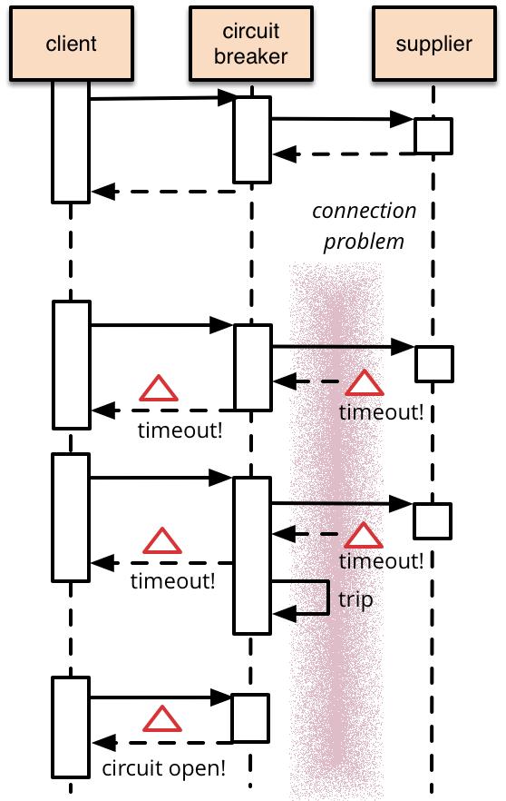 Volt Breaker Wiring Diagram Circuitbreaker
