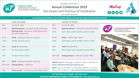 Annual Conference - the Power and Practice of Facilitation