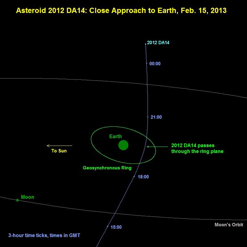 Asteroidregn