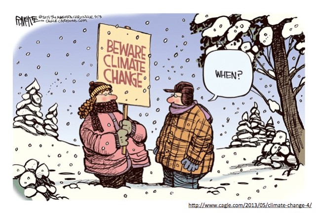 Winter and climate change