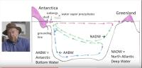 James Hansen om havsnivån, Golfströmmen och superstormar