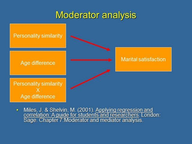 Moderation and Mediation Explained  martin lea