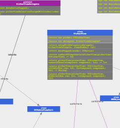 uml diagram graph [ 2830 x 1344 Pixel ]