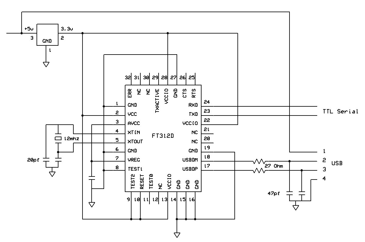 rs485 to usb converter circuit diagram shark dissection guide ft312d android ttl serial  martinsant