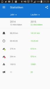 Jahresbilanz 2014 und 2015