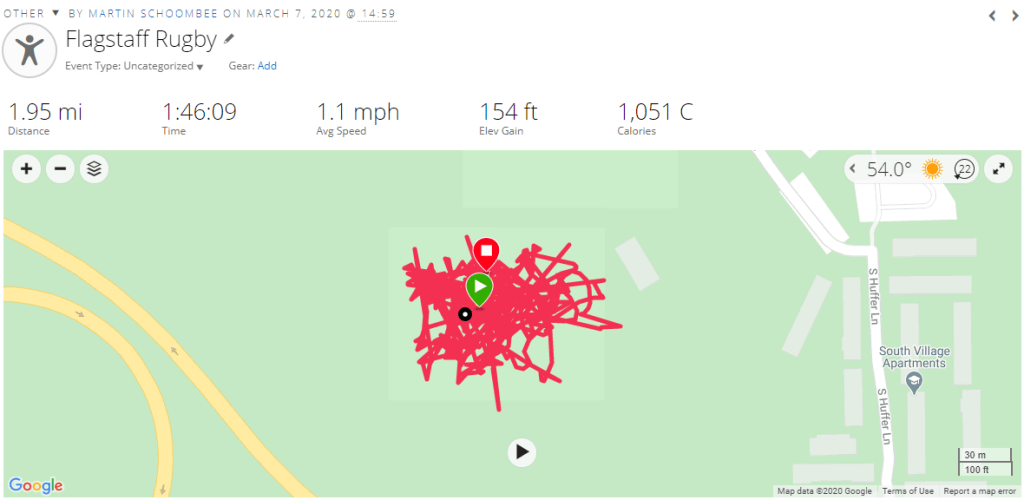 My typical run pattern during a rugby game