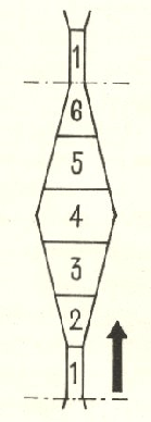 L19-2