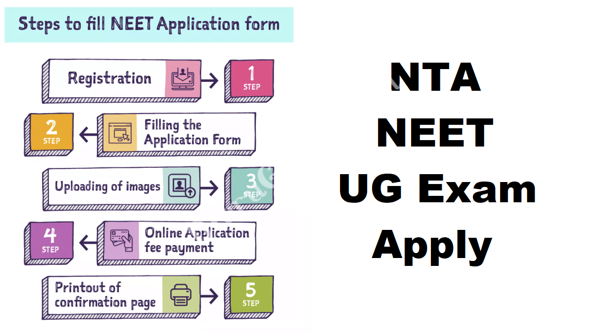 apply-nta-neet-ug-2021-online-application-registration-form