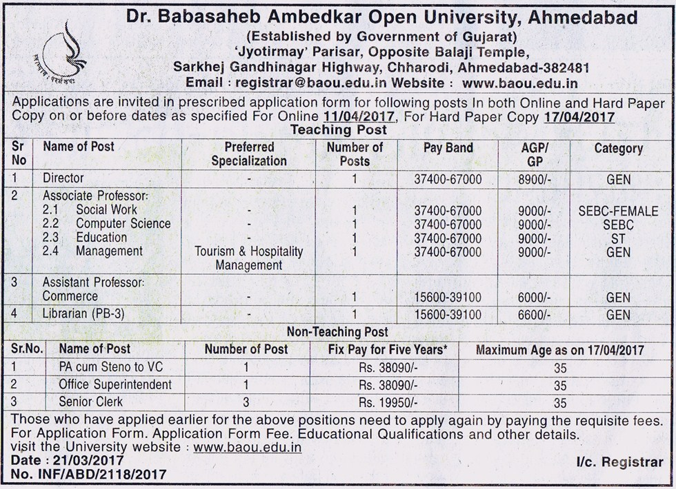 BAOU Ahmedabad Recruitment for Teaching and Non Teaching