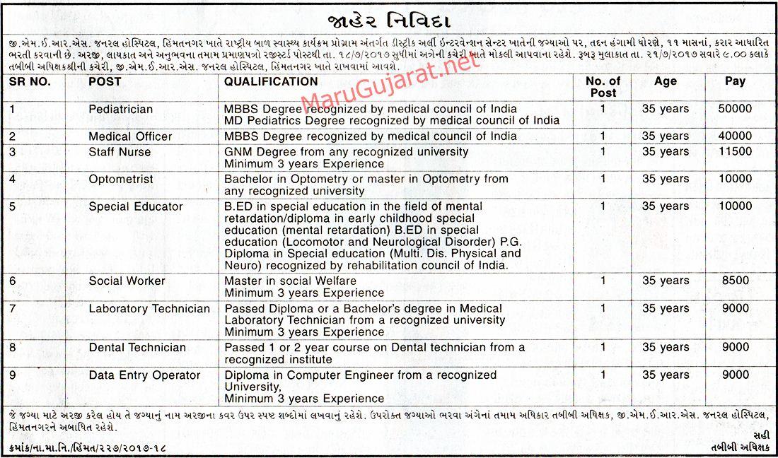 GMERS General Hospital, Himatnagar Recruitment for Various